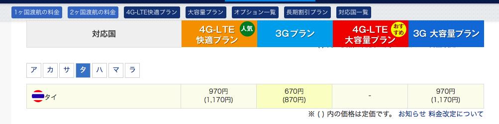 ルーターWi-Fiの料金表