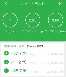 WiFi速度(国立国会図書館)