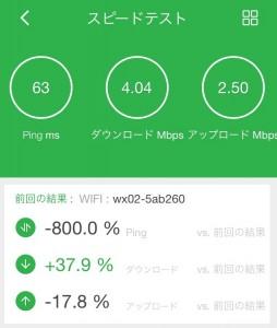WiFi速度(wiMAX2+)