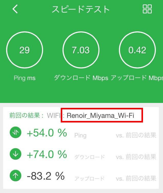 WiFi速度(ルノアールとの比較)