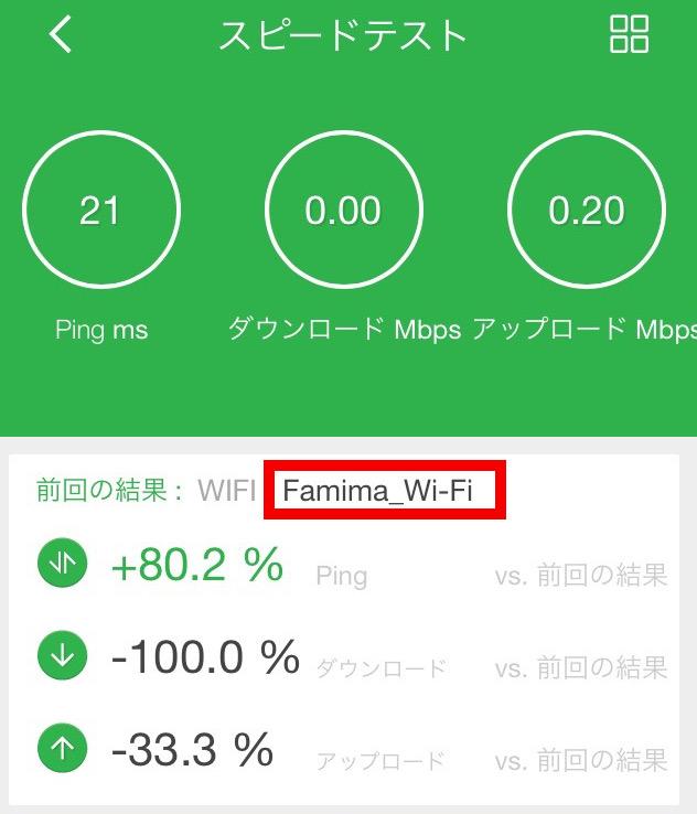 WiFi速度(ファミマ)