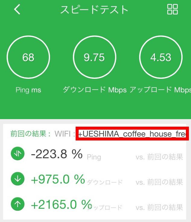 WiFi速度(上島珈琲店)